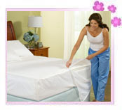 White Cotton Allergy Mattress Cover